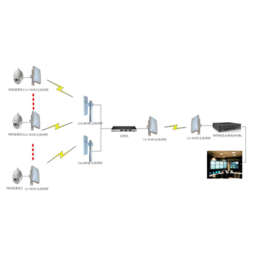 隧道视频监控系统
