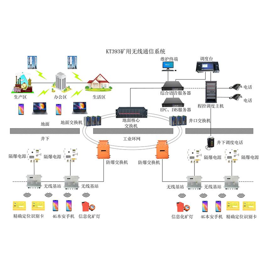 朔州KT393矿用无线通信系统