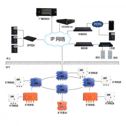 贵州KT193矿用广播系统