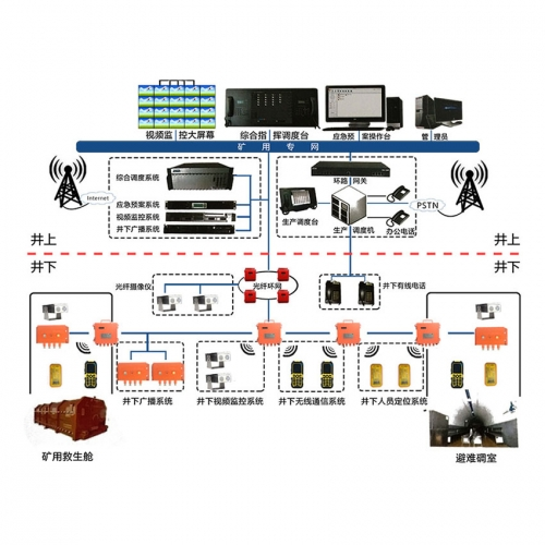 KT135矿用wifi无线通信系统
