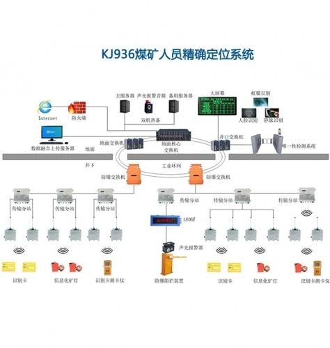 KJ271矿用人员定位系统